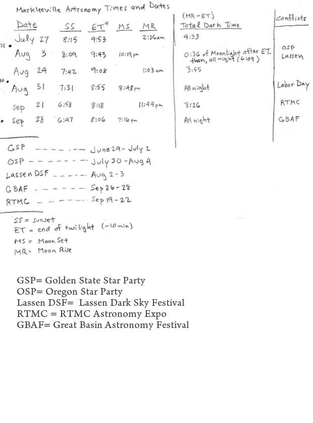 Markleeville Star Party Worksheet 2019